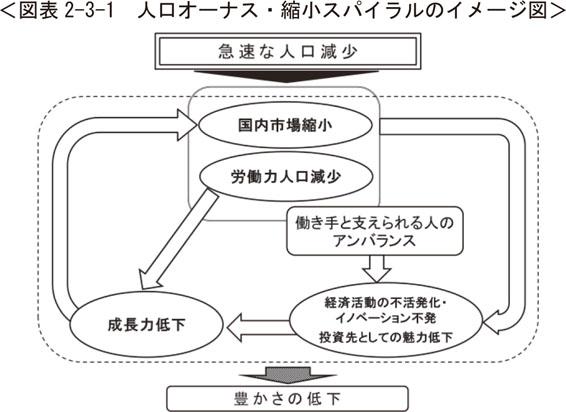 日本の人口問題無題.png