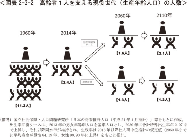 日本の人口問題2_無題.png