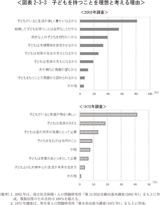 日本の人口問題3_無題.png
