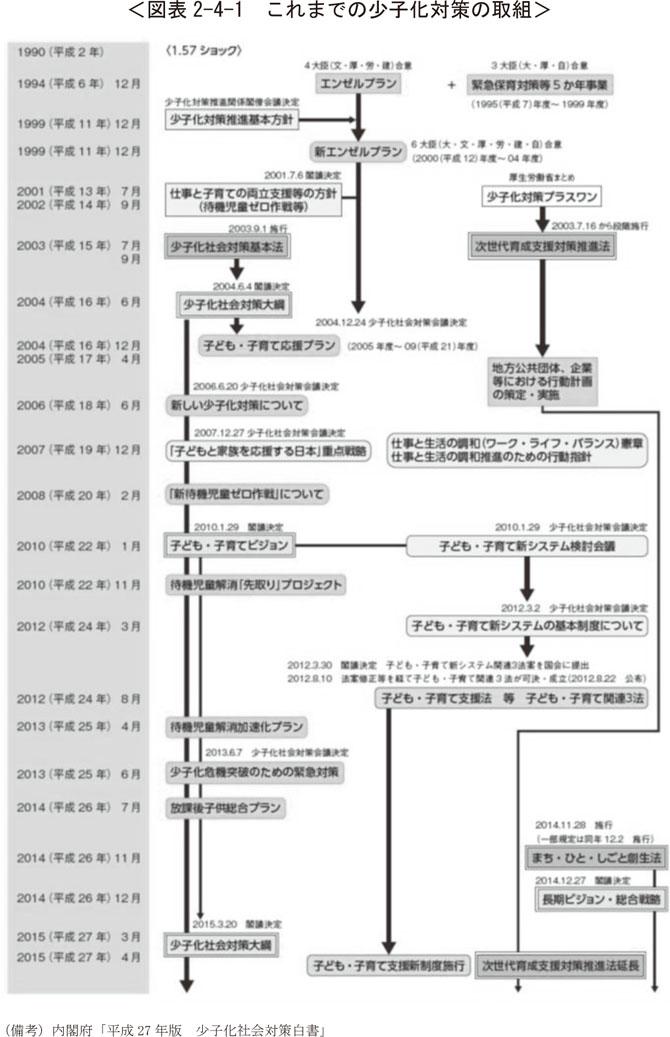 日本の人口問題4無題.png