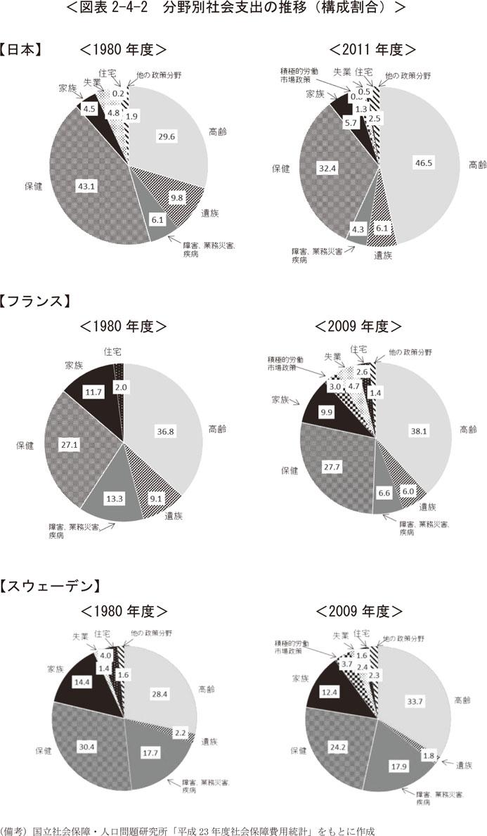 日本の人口問題5無題.png