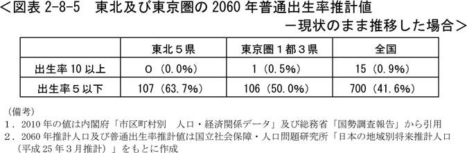 人口問題21無題.png
