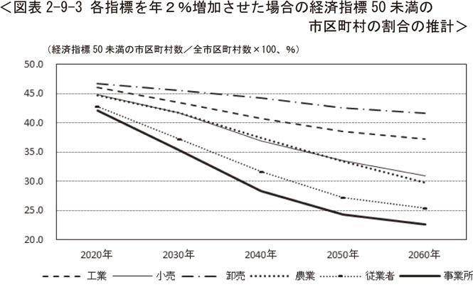 人口問題29無題.png