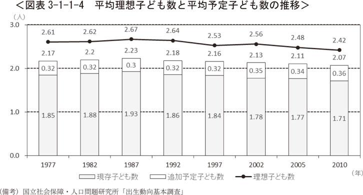 人口問題39無題.png